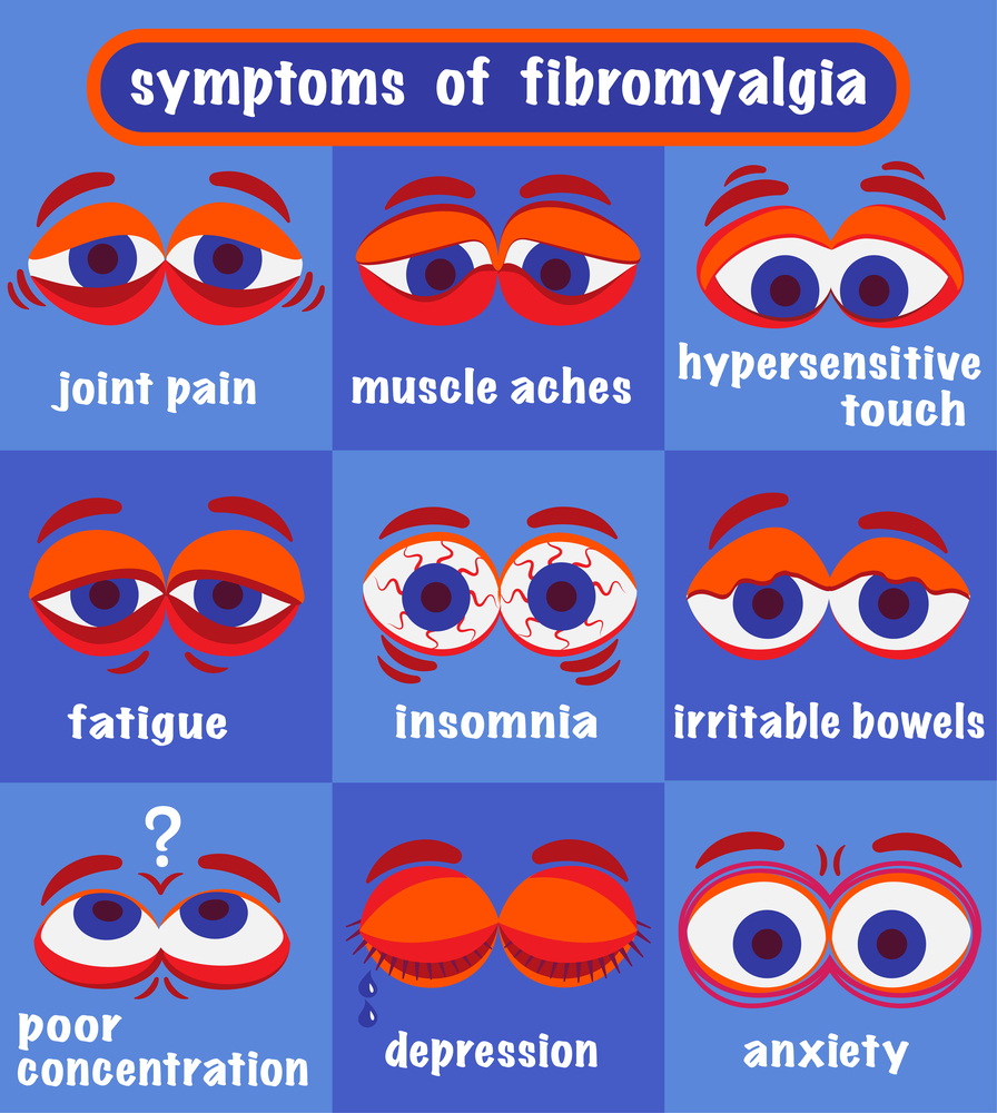 Causes of Fybromyalgia